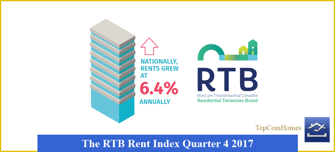 The_RTB_Rent_Index_Quarter_4_ireland_topcomhomes