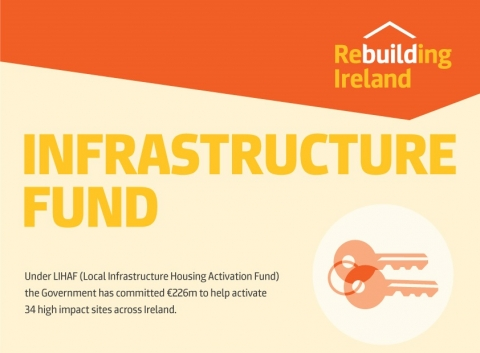 local_infrastructure_housing_activation_fund_lihaf_Ireland_dublin_cork_topcomhomes