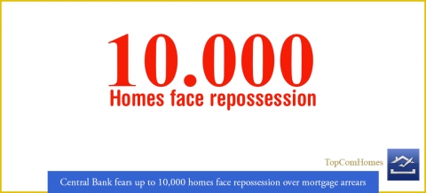 10000 Homes face repossession Central Bank ireland Topcomhomes