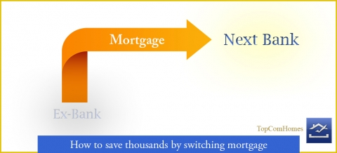 Switch mortgage bank Ireland - Topcomhomes